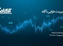 چشم انداز بازارها در اردیبهشت ۱۴۰۰