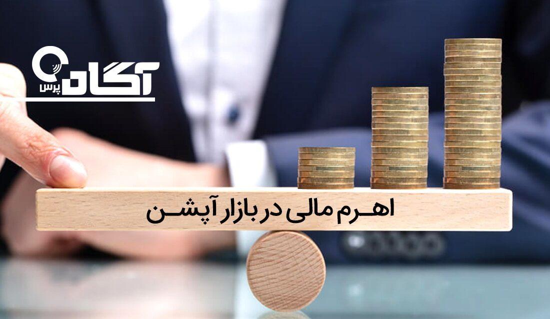 اهرم مالی در بازار آپشن