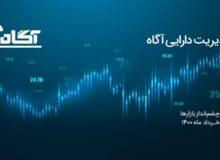 چشم انداز بازارها خردادماه ۱۴۰۰